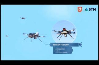 Türkiyenin Drone İHA ordusu dosta güven düşmana korku salıyor Türk Savunma Sanayi