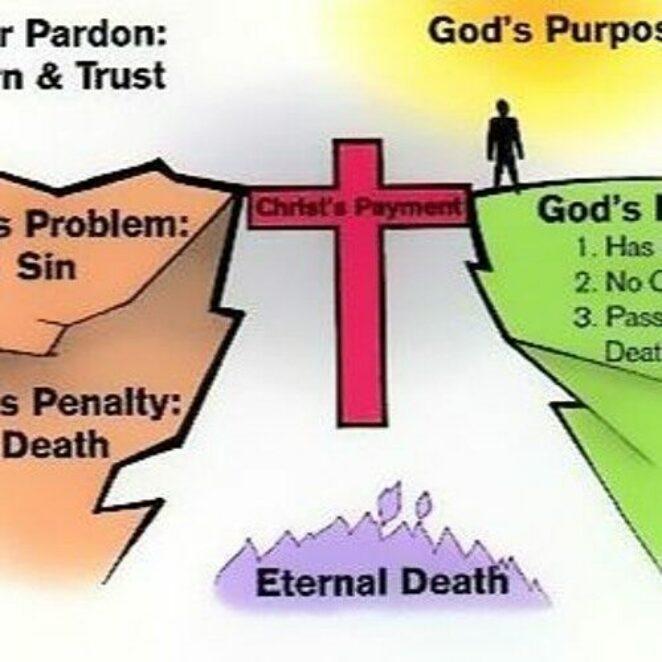MESİH İSA ARACILIĞIYLA SAĞLANAN KURTULUŞU ANLAMAK VE BUNA GÖRE YAŞAMAK